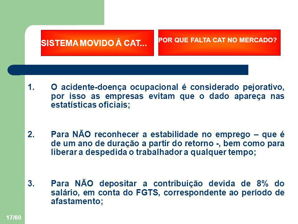 SISTEMA MOVIDO À CAT... POR QUE FALTA CAT NO MERCADO