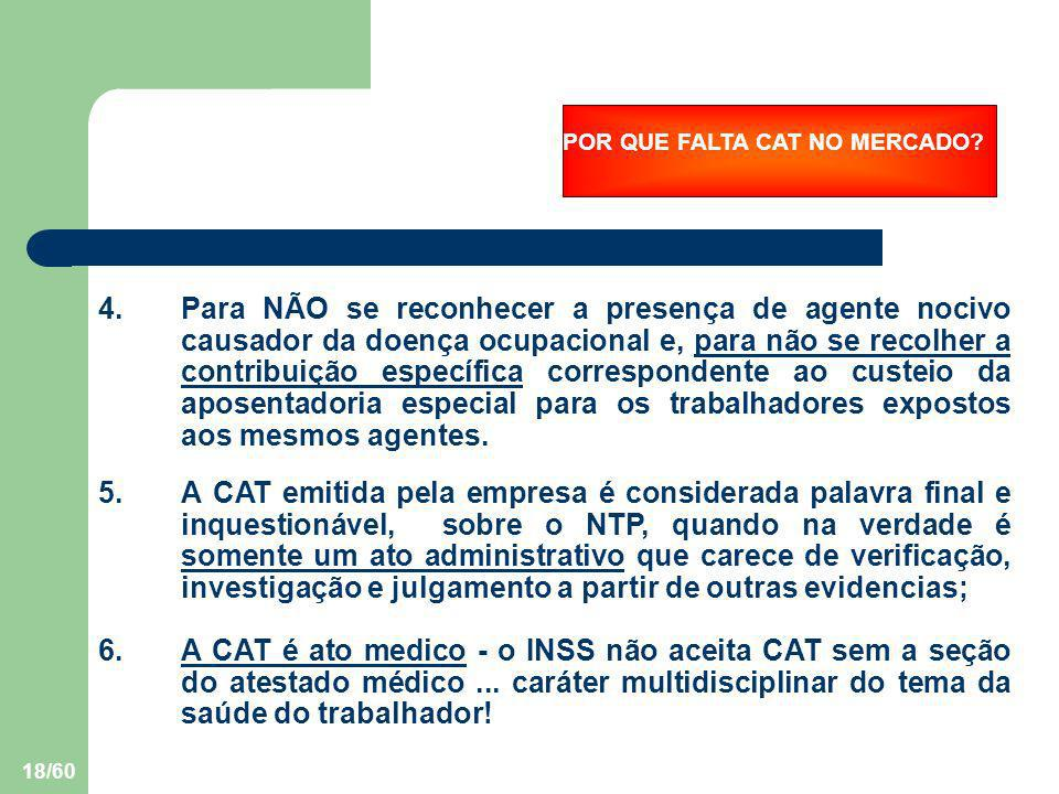 POR QUE FALTA CAT NO MERCADO