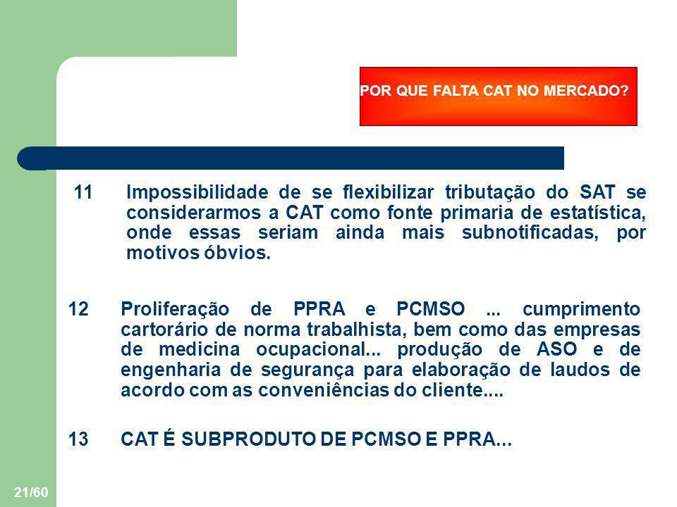 13 CAT É SUBPRODUTO DE PCMSO E PPRA...