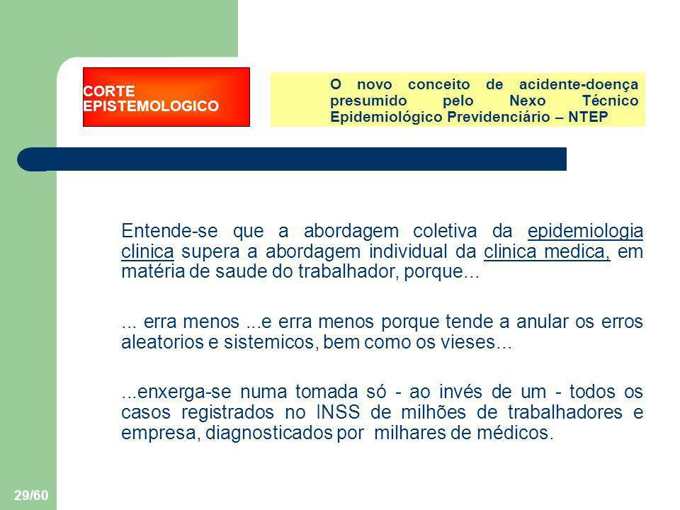 CORTE EPISTEMOLOGICO O novo conceito de acidente-doença presumido pelo Nexo Técnico Epidemiológico Previdenciário – NTEP.
