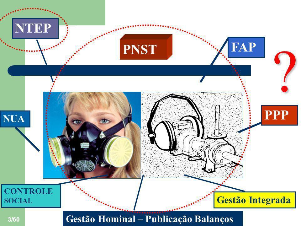 NTEP FAP PNST PPP SAUDE DO TRABALHADOR NUA Gestão Integrada