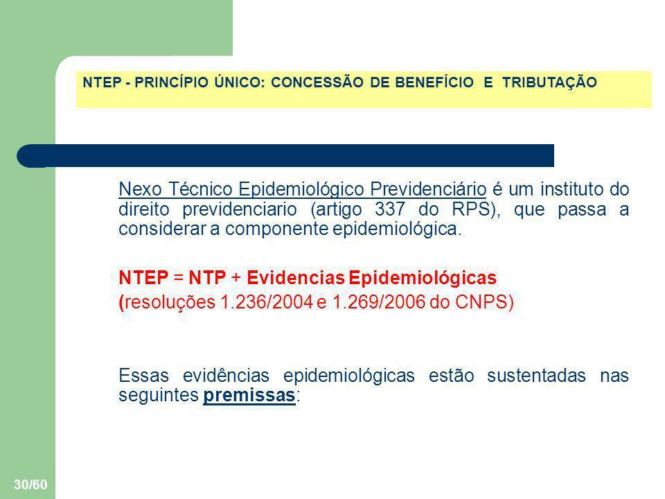 NTEP = NTP + Evidencias Epidemiológicas