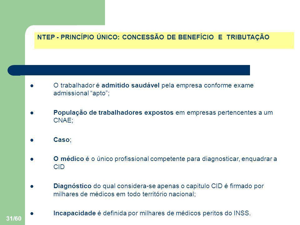 NTEP - PRINCÍPIO ÚNICO: CONCESSÃO DE BENEFÍCIO E TRIBUTAÇÃO