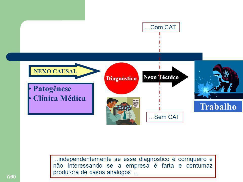 Trabalho Patogênese Clínica Médica ...Com CAT NEXO CAUSAL Diagnóstico