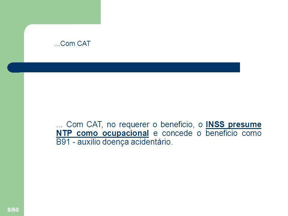 ...Com CAT ...