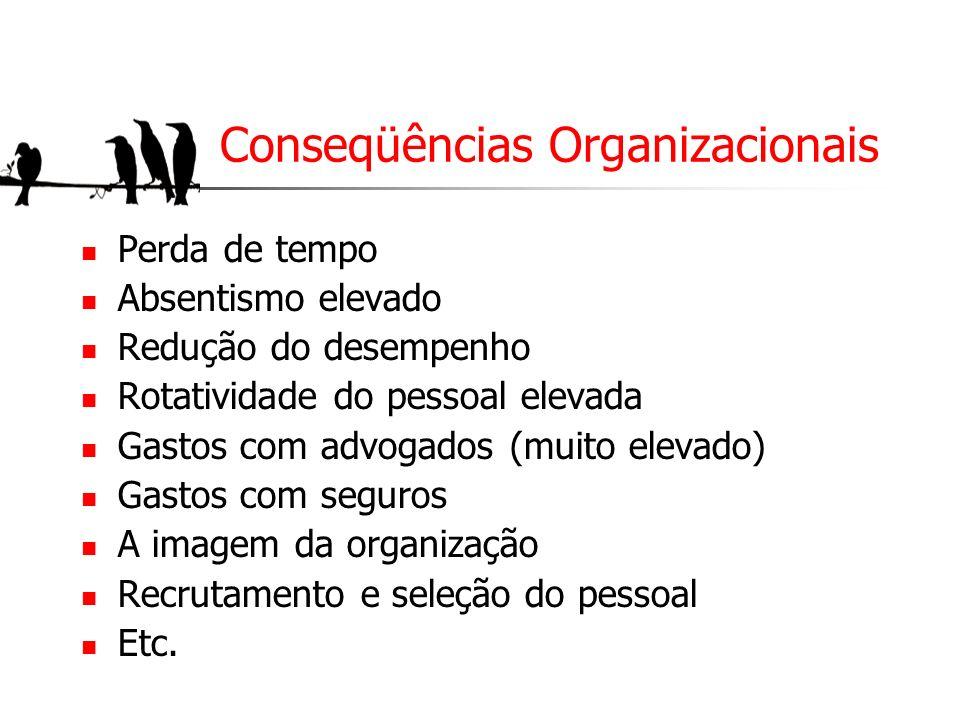 Conseqüências Organizacionais