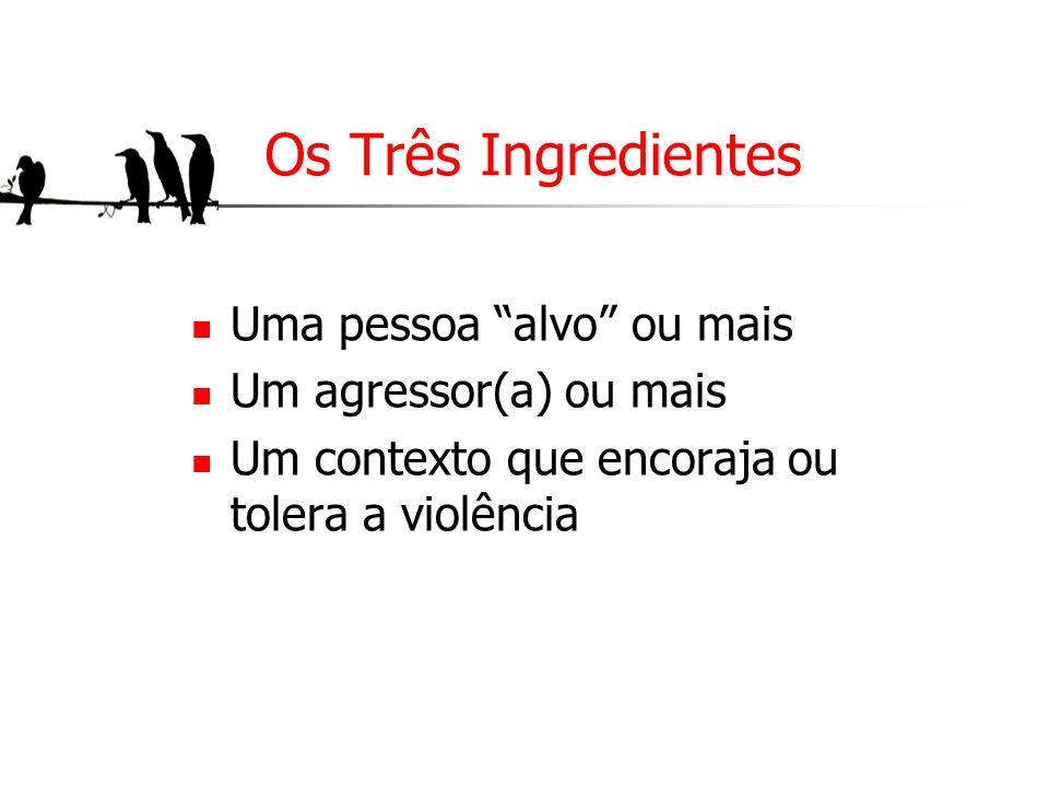 Os Três Ingredientes Um contexto que encoraja ou tolera a violência