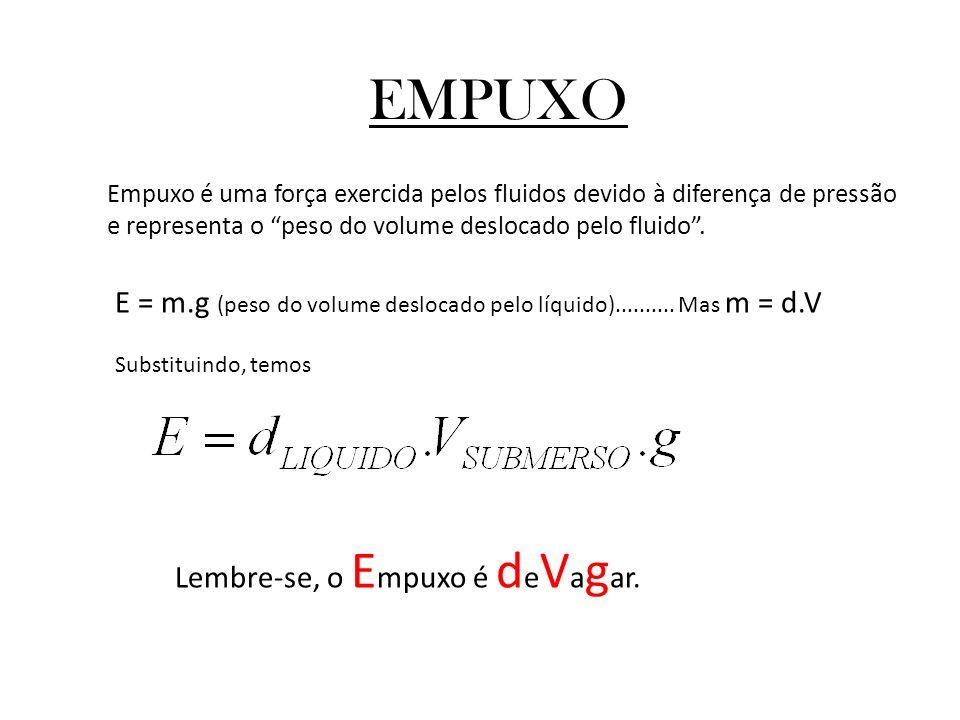 EMPUXO Empuxo é uma força exercida pelos fluidos devido à diferença de pressão e representa o peso do volume deslocado pelo fluido .