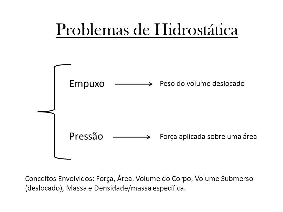 Problemas de Hidrostática