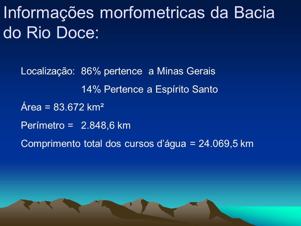 Informações morfometricas da Bacia do Rio Doce: