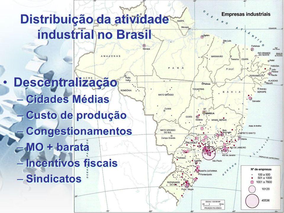 Distribuição da atividade industrial no Brasil