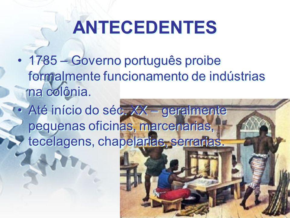 ANTECEDENTES 1785 – Governo português proibe formalmente funcionamento de indústrias na colônia.