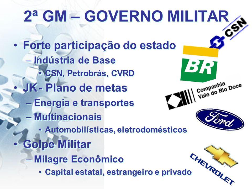 2ª GM – GOVERNO MILITAR Forte participação do estado