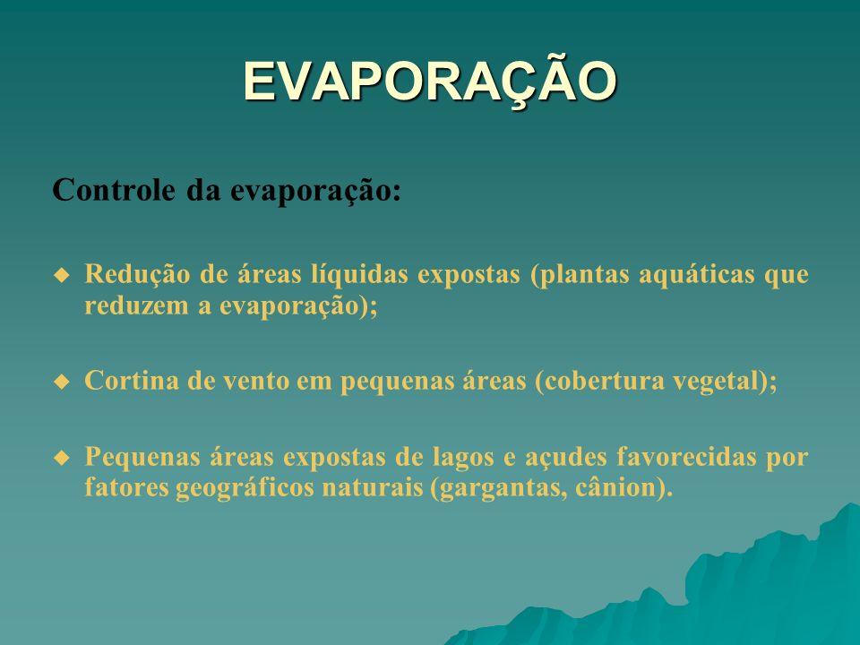 EVAPORAÇÃO Controle da evaporação: