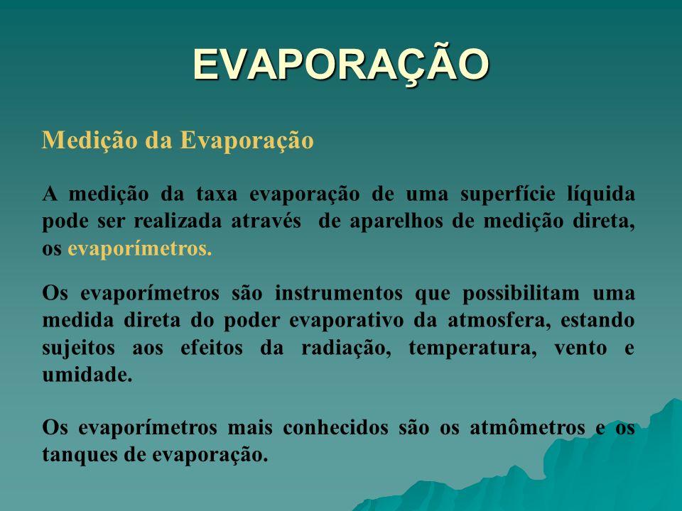 EVAPORAÇÃO Medição da Evaporação