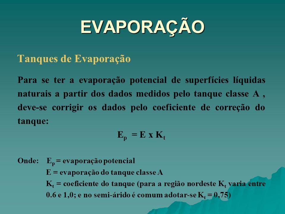 EVAPORAÇÃO Tanques de Evaporação