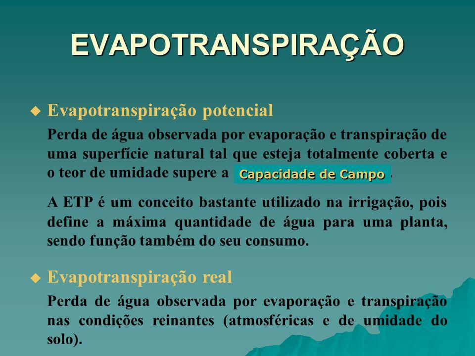 EVAPOTRANSPIRAÇÃO Evapotranspiração potencial.