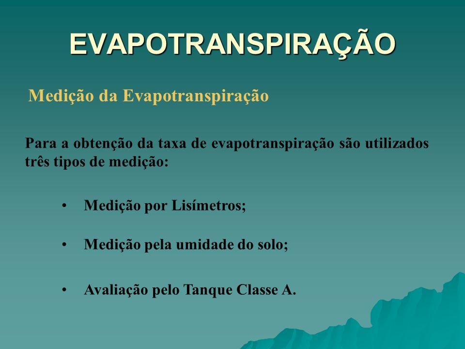 EVAPOTRANSPIRAÇÃO Medição da Evapotranspiração
