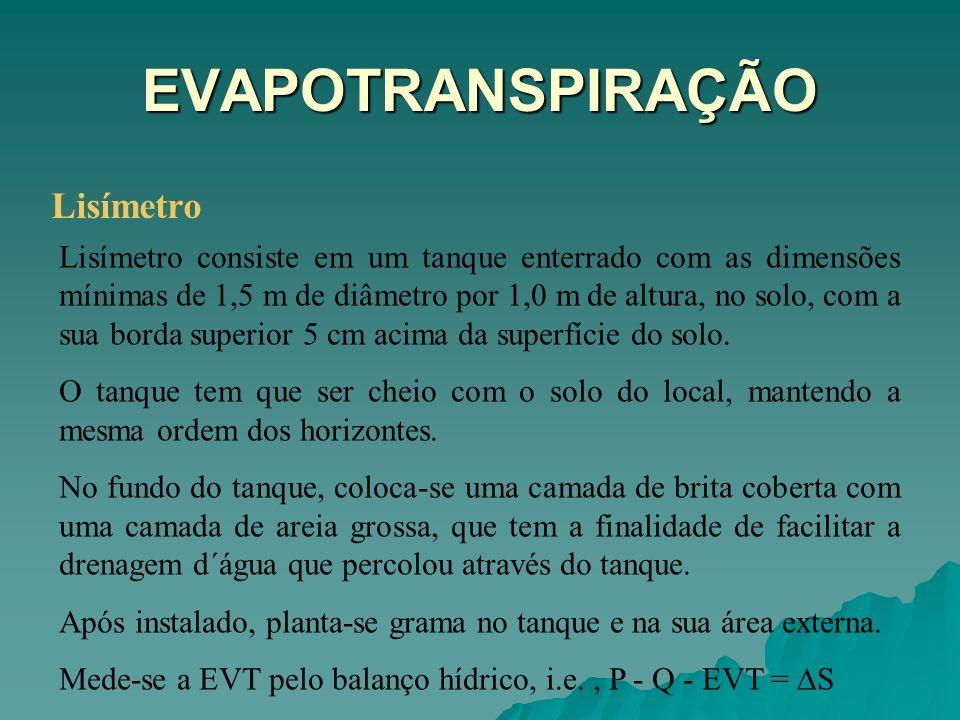 EVAPOTRANSPIRAÇÃO Lisímetro