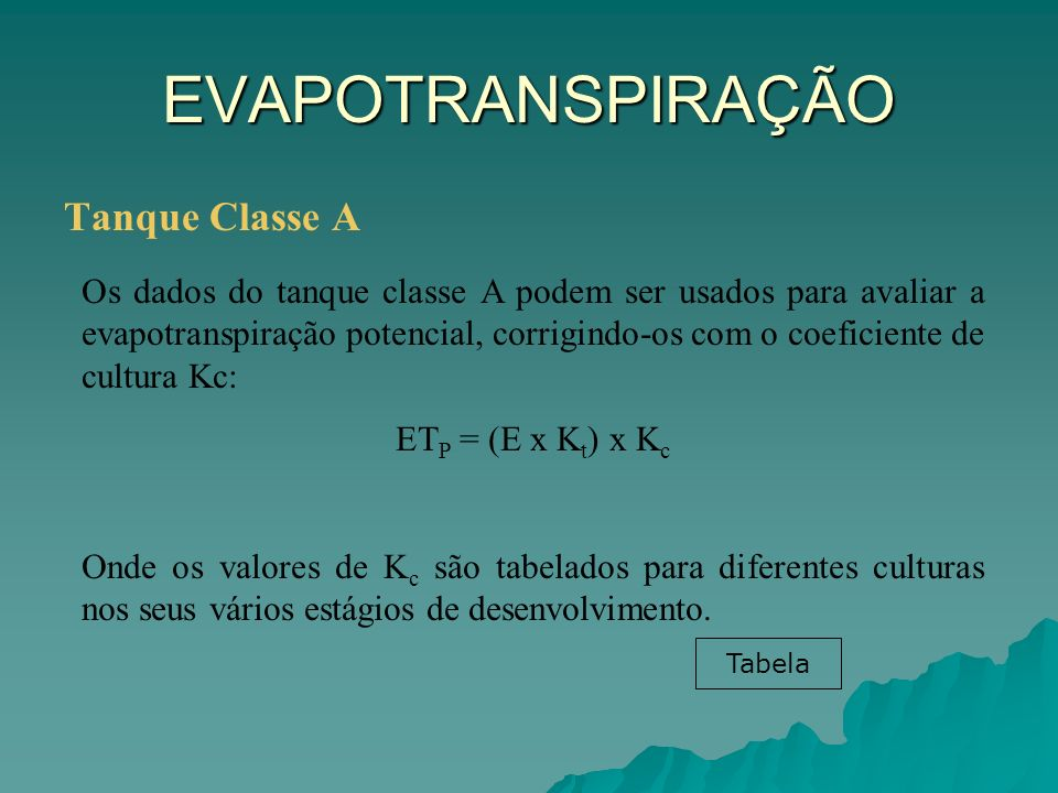 EVAPOTRANSPIRAÇÃO Tanque Classe A