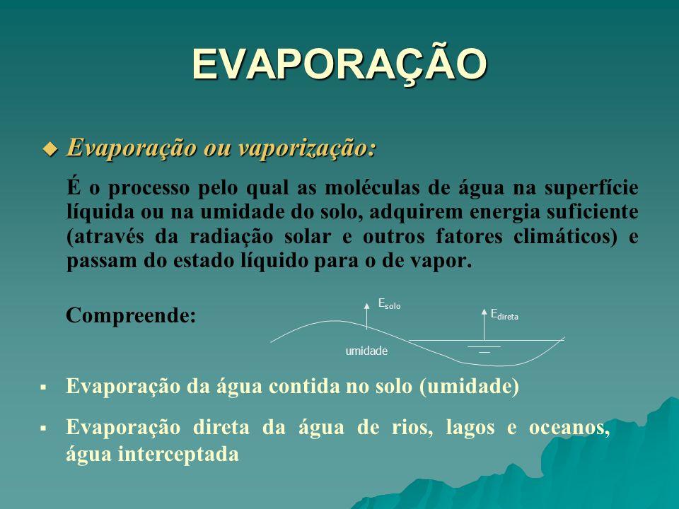 EVAPORAÇÃO Evaporação ou vaporização: