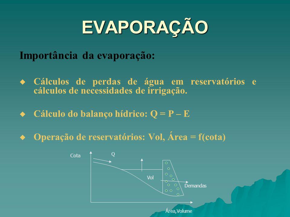 EVAPORAÇÃO Importância da evaporação: