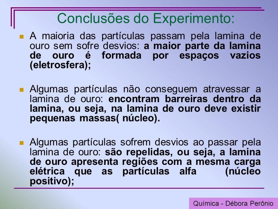 Conclusões do Experimento: