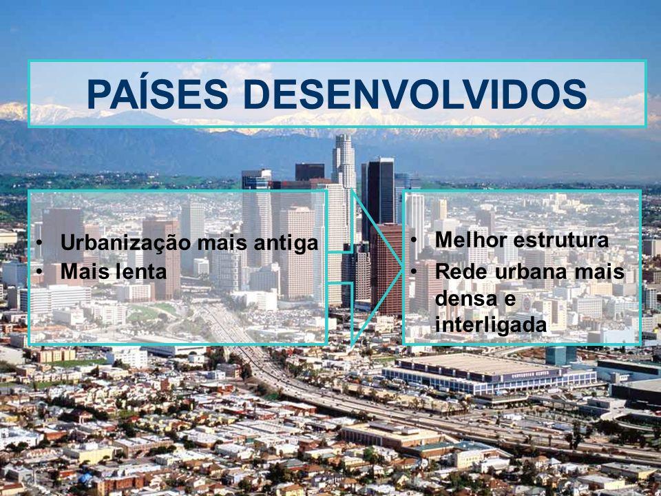 PAÍSES DESENVOLVIDOS Melhor estrutura Urbanização mais antiga
