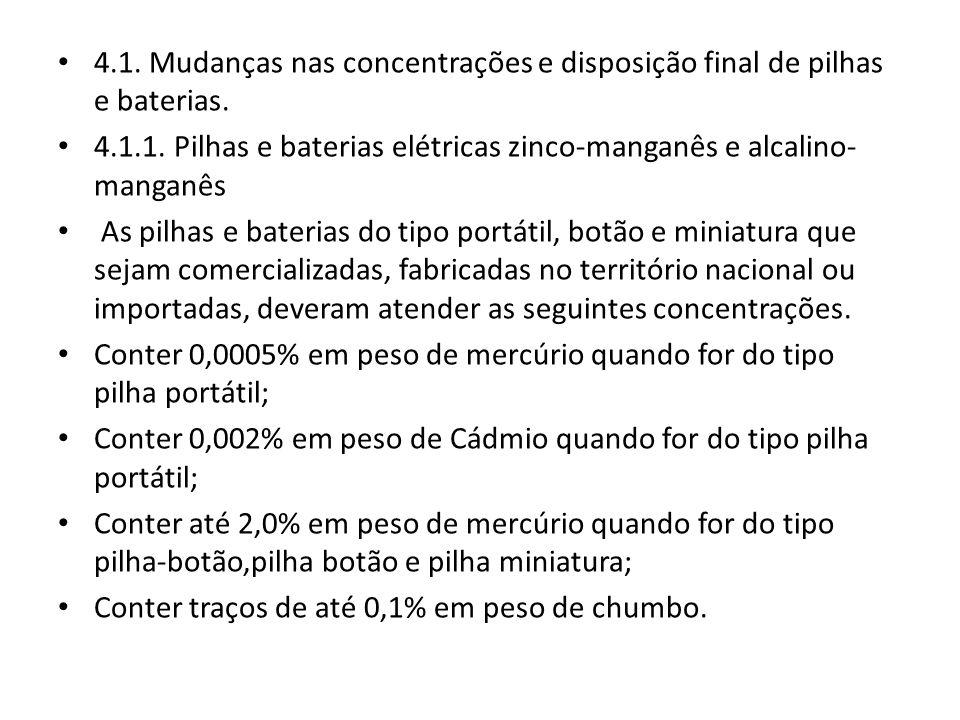 4.1. Mudanças nas concentrações e disposição final de pilhas e baterias.
