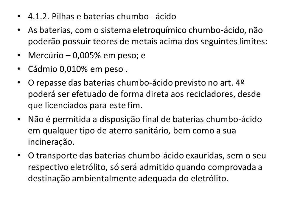 4.1.2. Pilhas e baterias chumbo - ácido