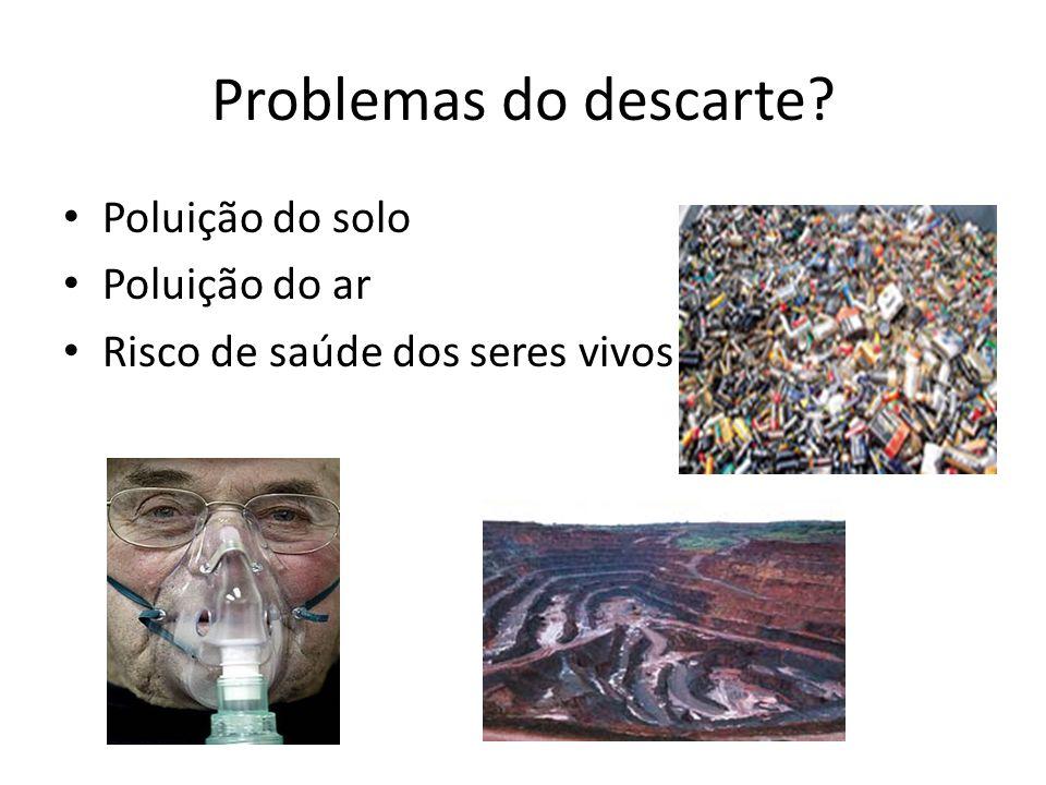 Problemas do descarte Poluição do solo Poluição do ar