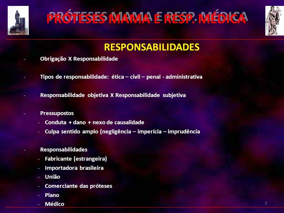 PRÓTESES MAMA E RESP. MÉDICA