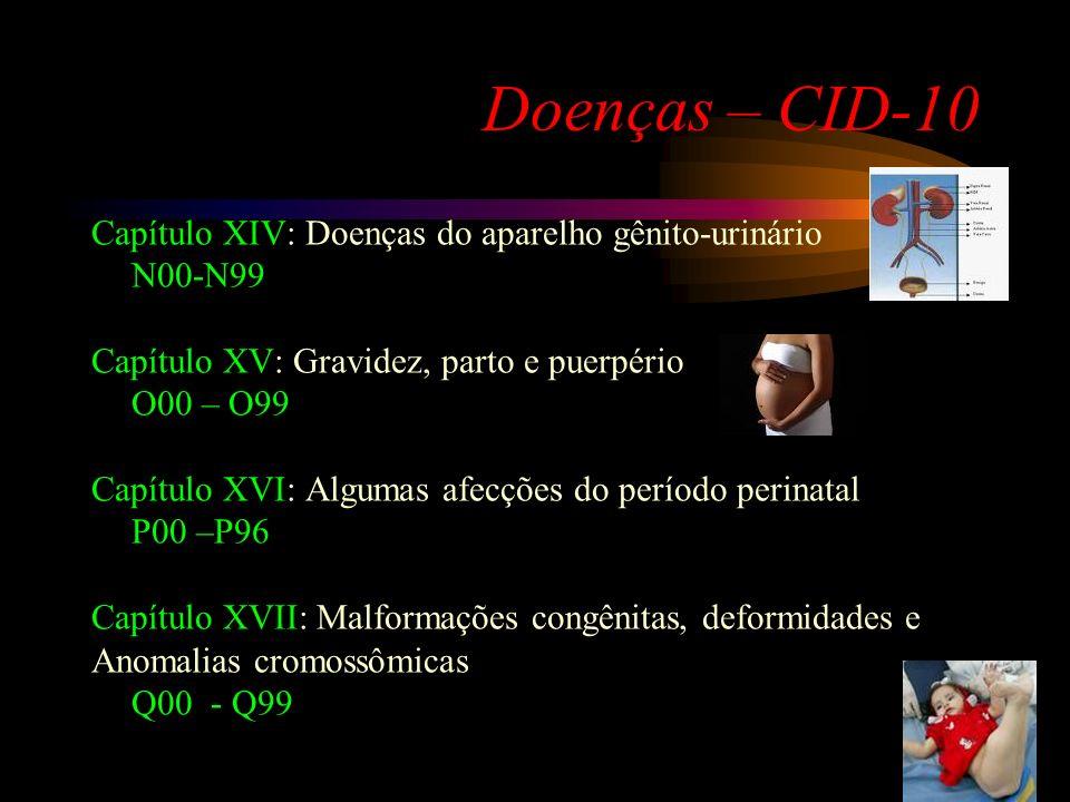 Doenças – CID-10 Capítulo XIV: Doenças do aparelho gênito-urinário