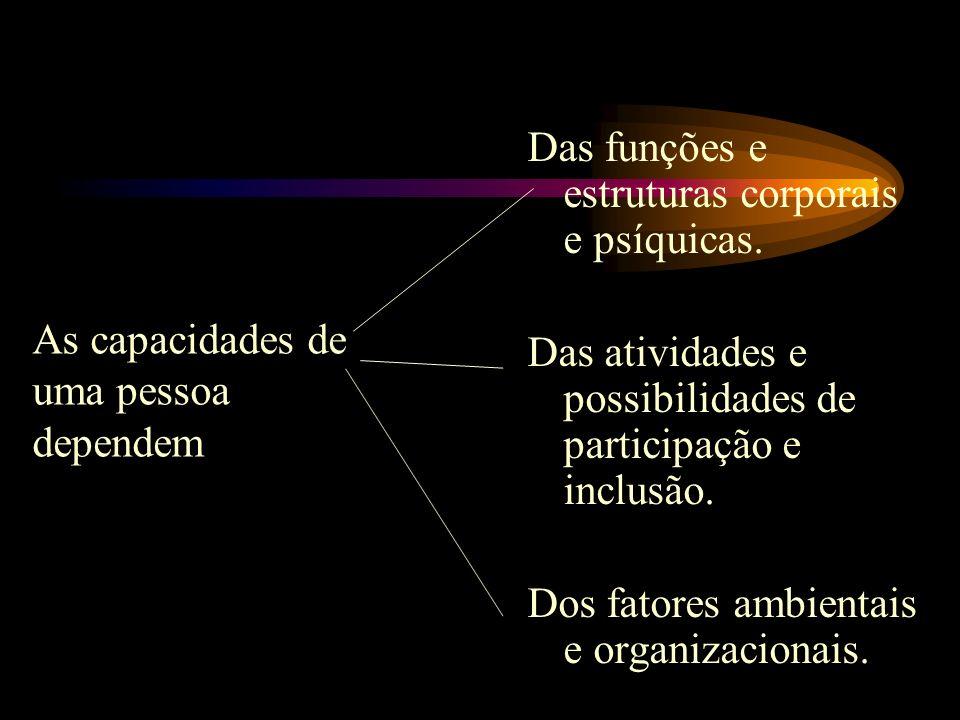 Das funções e estruturas corporais e psíquicas.