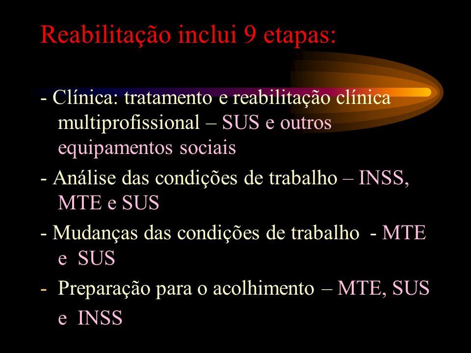 Reabilitação inclui 9 etapas: