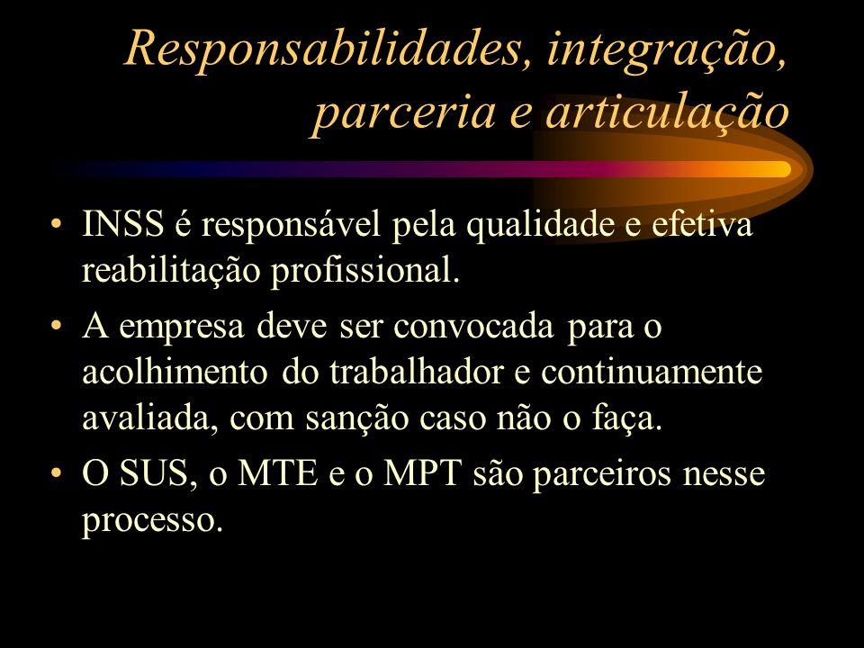 Responsabilidades, integração, parceria e articulação