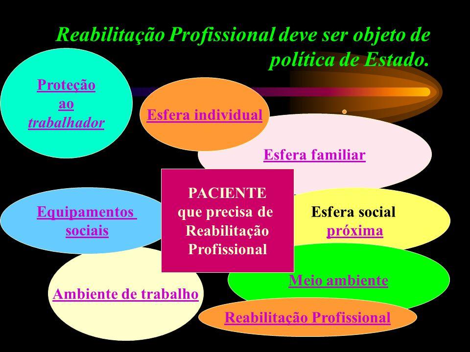 Reabilitação Profissional deve ser objeto de política de Estado.