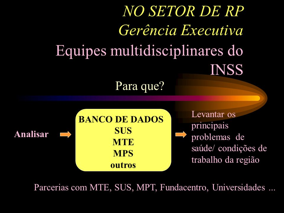 NO SETOR DE RP Gerência Executiva Equipes multidisciplinares do INSS