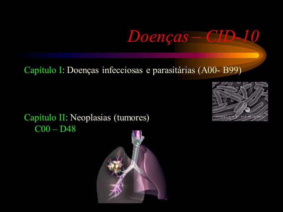Doenças – CID-10 Capítulo I: Doenças infecciosas e parasitárias (A00- B99) Capítulo II: Neoplasias (tumores)