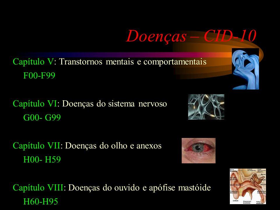 Doenças – CID-10 Capítulo V: Transtornos mentais e comportamentais