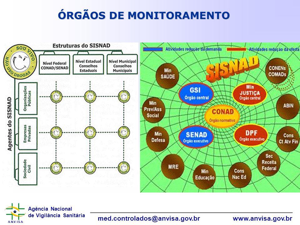 ÓRGÃOS DE MONITORAMENTO