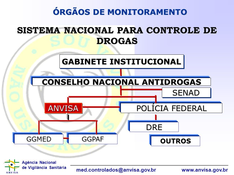Informática SISTEMA NACIONAL PARA CONTROLE DE DROGAS