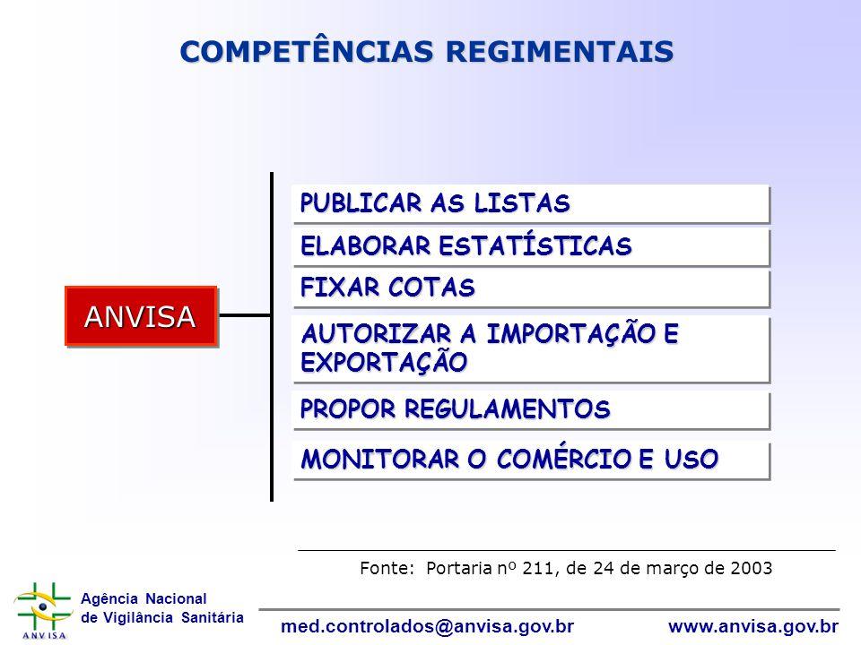 COMPETÊNCIAS REGIMENTAIS