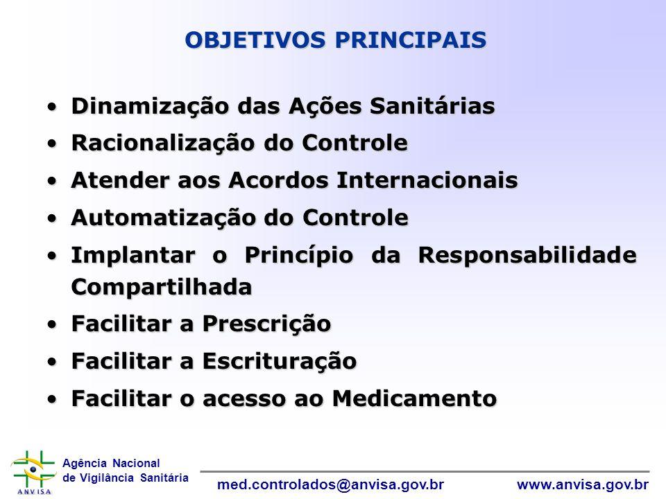Informática OBJETIVOS PRINCIPAIS Dinamização das Ações Sanitárias