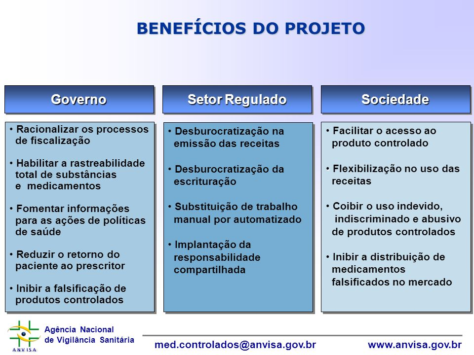 Informática BENEFÍCIOS DO PROJETO Governo Setor Regulado Sociedade