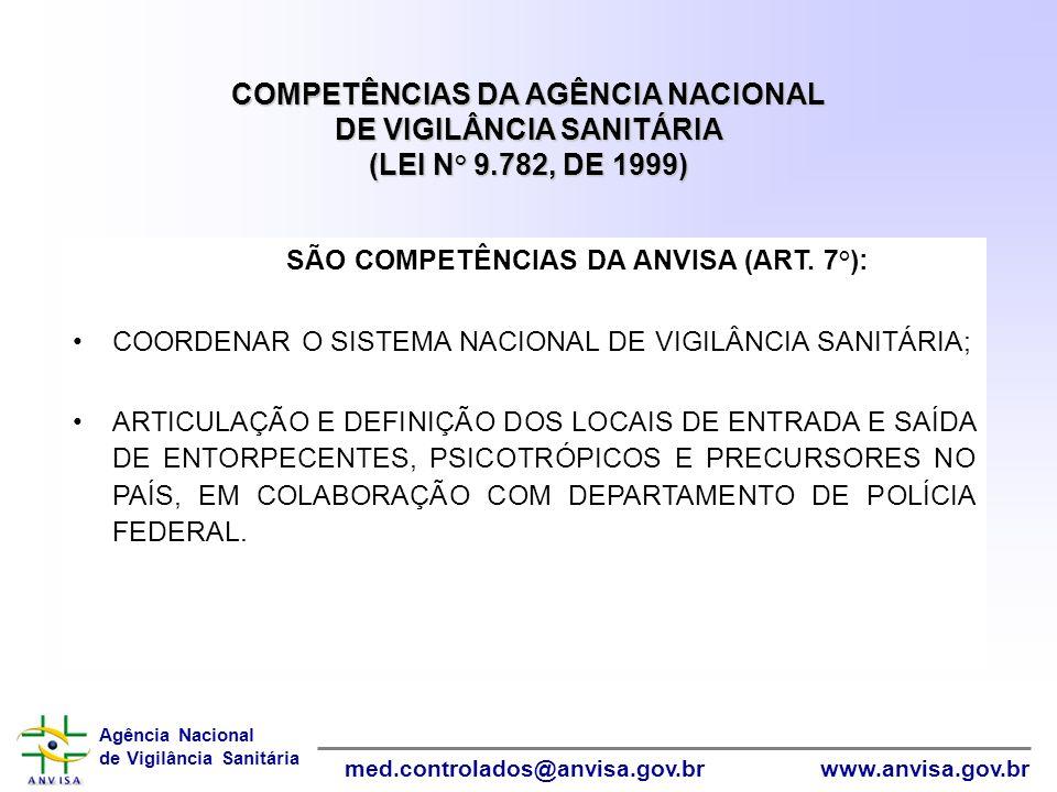 SÃO COMPETÊNCIAS DA ANVISA (ART. 7°):