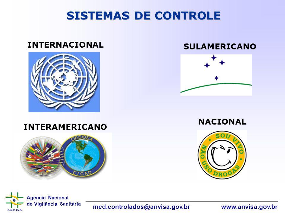 SISTEMAS DE CONTROLE INTERNACIONAL SULAMERICANO NACIONAL