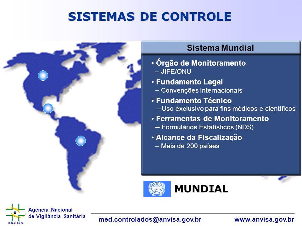 Informática SISTEMAS DE CONTROLE MUNDIAL Sistema Mundial
