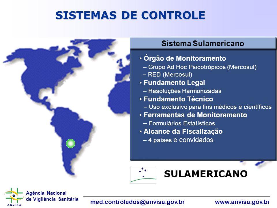 SISTEMAS DE CONTROLE SULAMERICANO Sistema Sulamericano