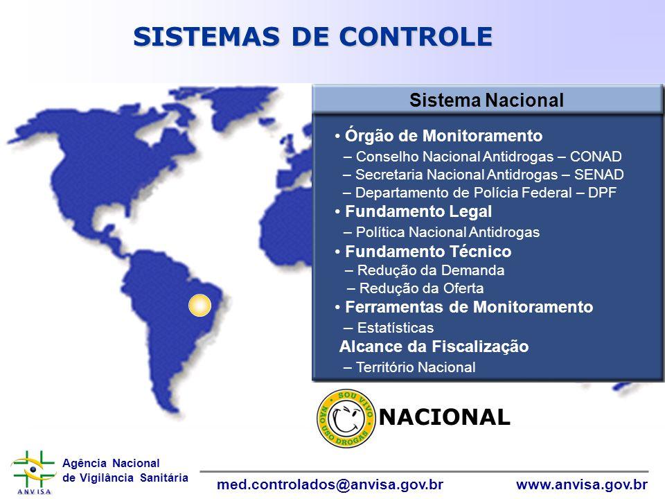 Informática SISTEMAS DE CONTROLE NACIONAL Sistema Nacional